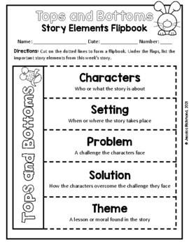 Tops and Bottoms - Supplemental Materials