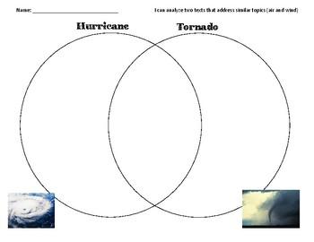Tornado vs Hurricane Venn Diagram