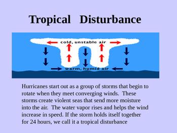 Tornadoes,Hurricanes
