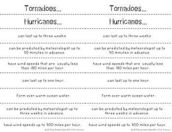 Tornadoes and Hurricanes Station Investigations {Mini Hands On Labs and Sort}