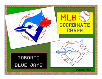Toronto Blue Jays - MLB Coordinate Graph