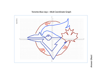Toronto Blue Jays - MLB Coordinate Graph