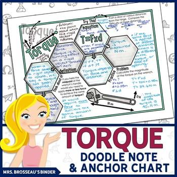 Torque Doodle Note   Physics Doodle Note