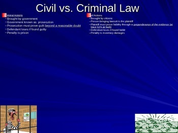 Tort Civil Law Lawsuit PowerPoint Worksheet - negligence