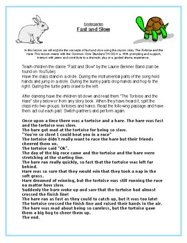Tortoise And The Hare Guided Acting By Drama Llamas Tpt