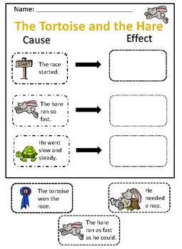 Tortoise and the Hare Cause and Effect