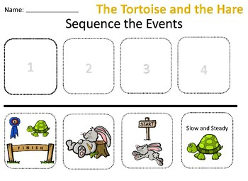 Tortoise and the Hare Sequence Events