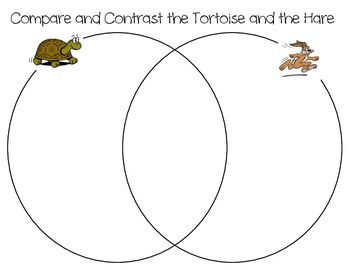Tortoise and the Hare Venn