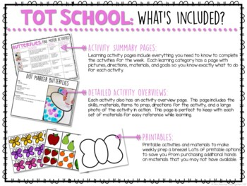 Tot School: Butterflies {Plans and Printables}