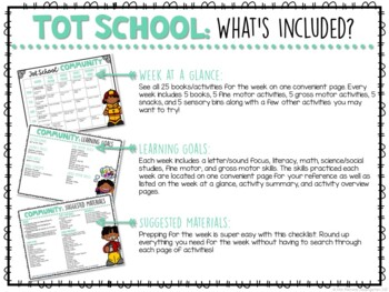 Tot School: Community {Plans and Printables}