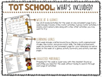 Tot School: Zoo {Plans and Printables}