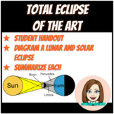 Total Eclipse of the Art