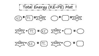 Total Energy, KE + PE