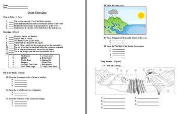 Total Ocean Unit; Ocean Floor, Life and Currents