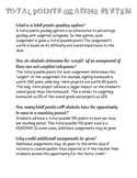 Total Points Grading System Q&A for Parents