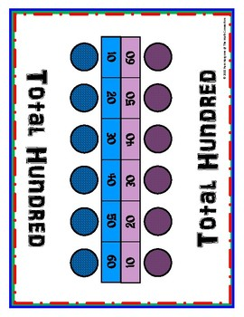 Total Ten/Total Hundred - Addition Game