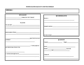 Totalitarian Dictators Notes (See PowerPoint)