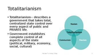 Totalitarian Dictators PowerPoint (WW2)