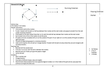 Touch Football Lesson Sequence