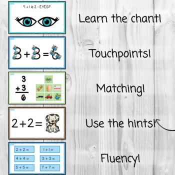 Doubles Addition Facts-Touch Points, Touch Math Inspired Interactive PowerPoint!