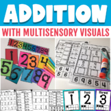 Touch Number Addition (Touch Math)