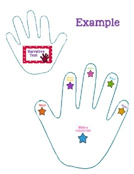Touch & Talk - Retell, Summarize, Review Text with Gloves for Upper Grades -