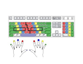 Touch Typing Keyboard Activity