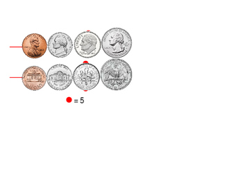 Touch math for coins