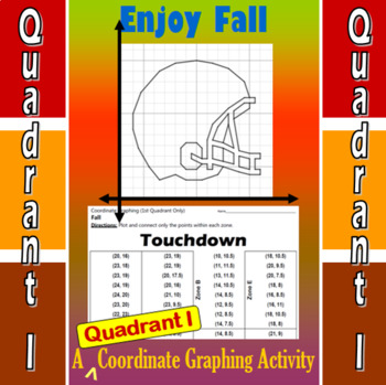 Touchdown - A Quadrant I Coordinate Graphing Activity