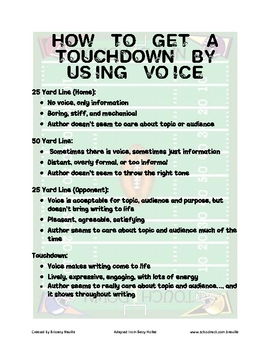 Touchdown for Voice (Rubric)