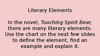 Touching Spirit Bear Chapters 21-28 Interactive Notebook