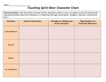 Touching Spirit Bear Character Chart