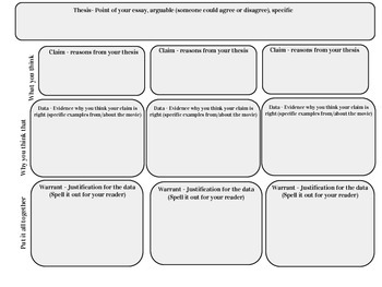 Toulmin Model Graphic Organizer