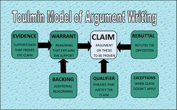 Toulmin Model of Argument Writing: Basic