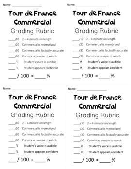 Tour de France Activity: Create a Commercial for the Tour de France