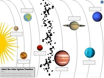 Solar System Intro Planets Gallery Walk Tour and Graphic Organizer