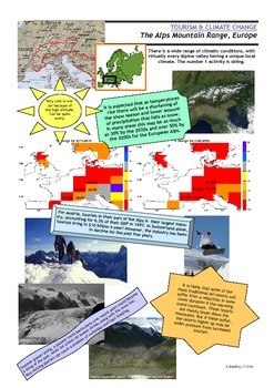 Tourism In The Alps & Climate Change