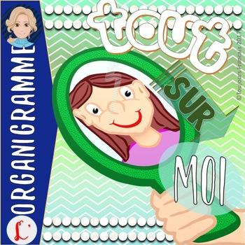 All about me (Tout sur moi)- Back to school activity