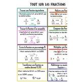 Tout sur les fractions - Aide-mémoire