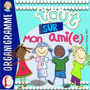 All about my friend (Tout sur mon ami(e))