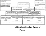 Tower of Power Student Data Tracking Tool