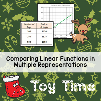 Toy Time - Christmas Math - Comparing Functions in Multiple Representations