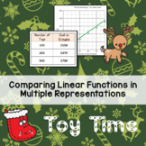 Toy Time - Christmas Math - Comparing Functions in Multipl