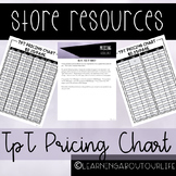 TpT Pricing Chart