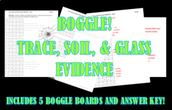Forensic Trace, Soil and Glass Evidence BOGGLE!