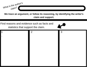 Trace and Evaluate an Argument Worksheet