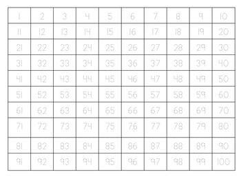 Traceable 100s Chart