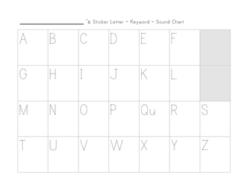 Traceable Alphabet Chart for Letter Keyword Sound Stickers