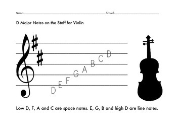 Traceable Note Learning, D Major Scale
