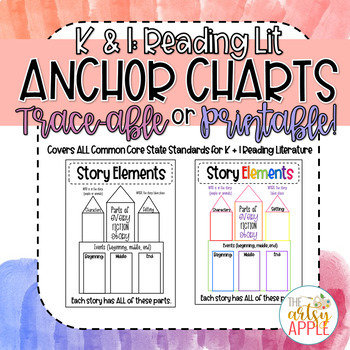 Traceable + Printable READING Anchor Charts